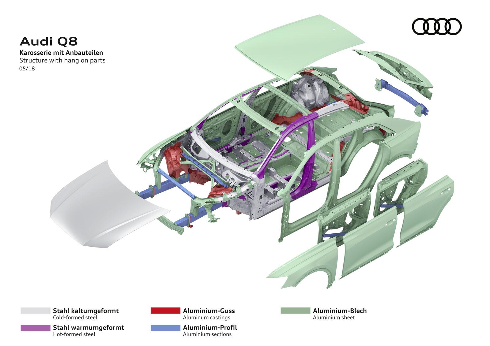Audi Q8 Body In White Car Body Design