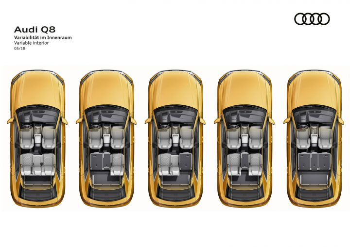 Audi Q8 Interior Seating Layout Variants