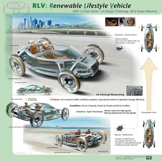 Toyota RLV (Renewable Lifestyle Vehicle)