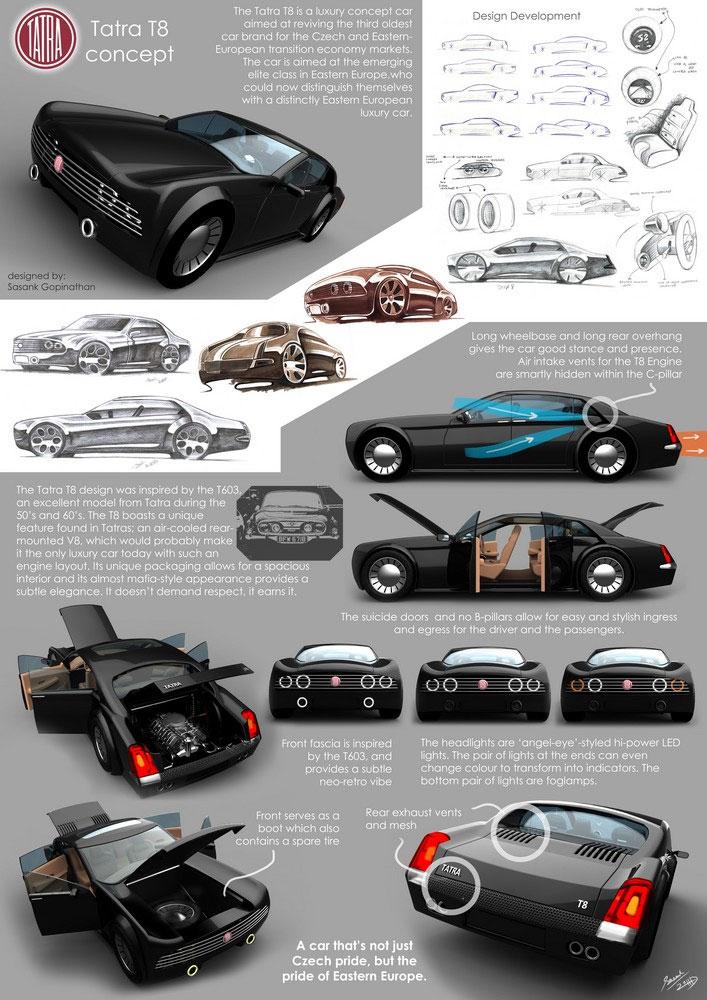 Tatra T8 Concept by Sasank Gopinathan - Car Body Design