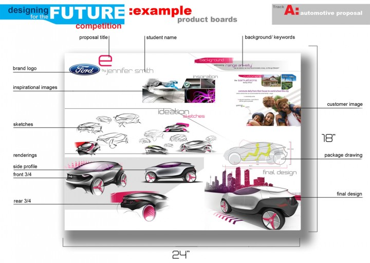 Designing For The Future Competition Car Body Design