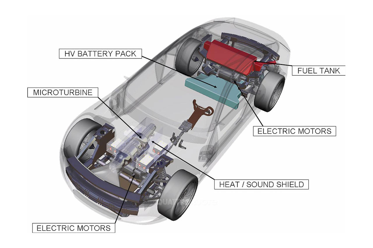 Pininfarina Cambiano Concept Hybrid Powertrain Scheme