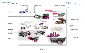 Designing for the Future Competition 2014 - Automotive Proposal