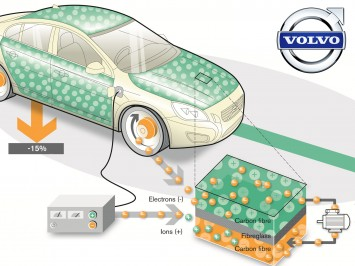 Volvo develops body panels that serve as batteries