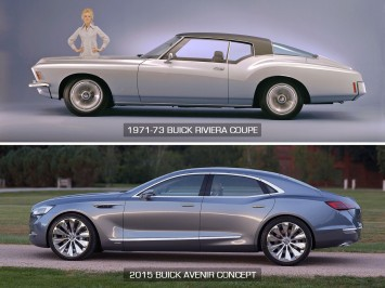 1971 Buick Riviera Coupe and 2015 Avenir Concept - Profile