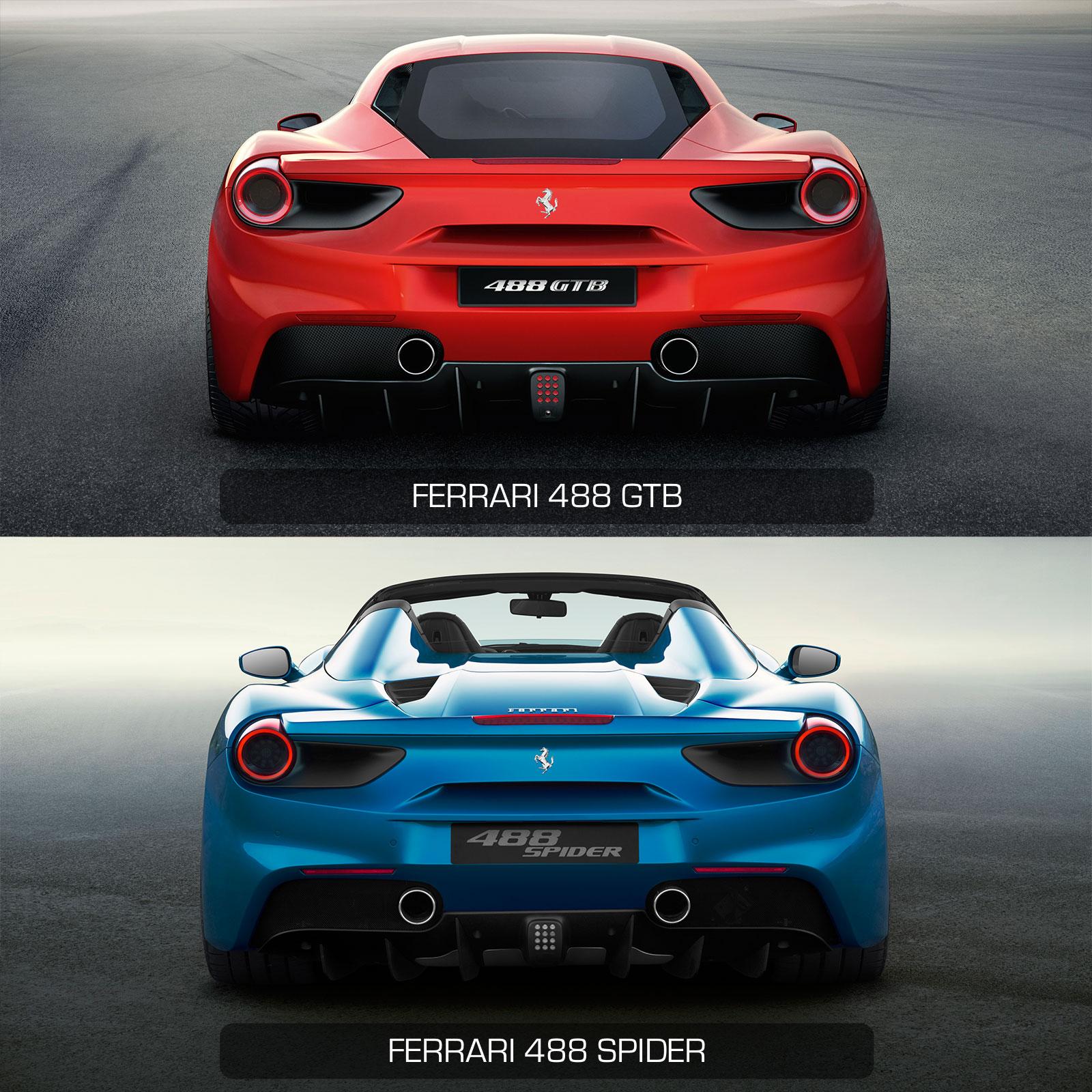 Ferrari 488 Gtb Vs Ferrari 488 Spider Rear View Design Comparison Car Body Design