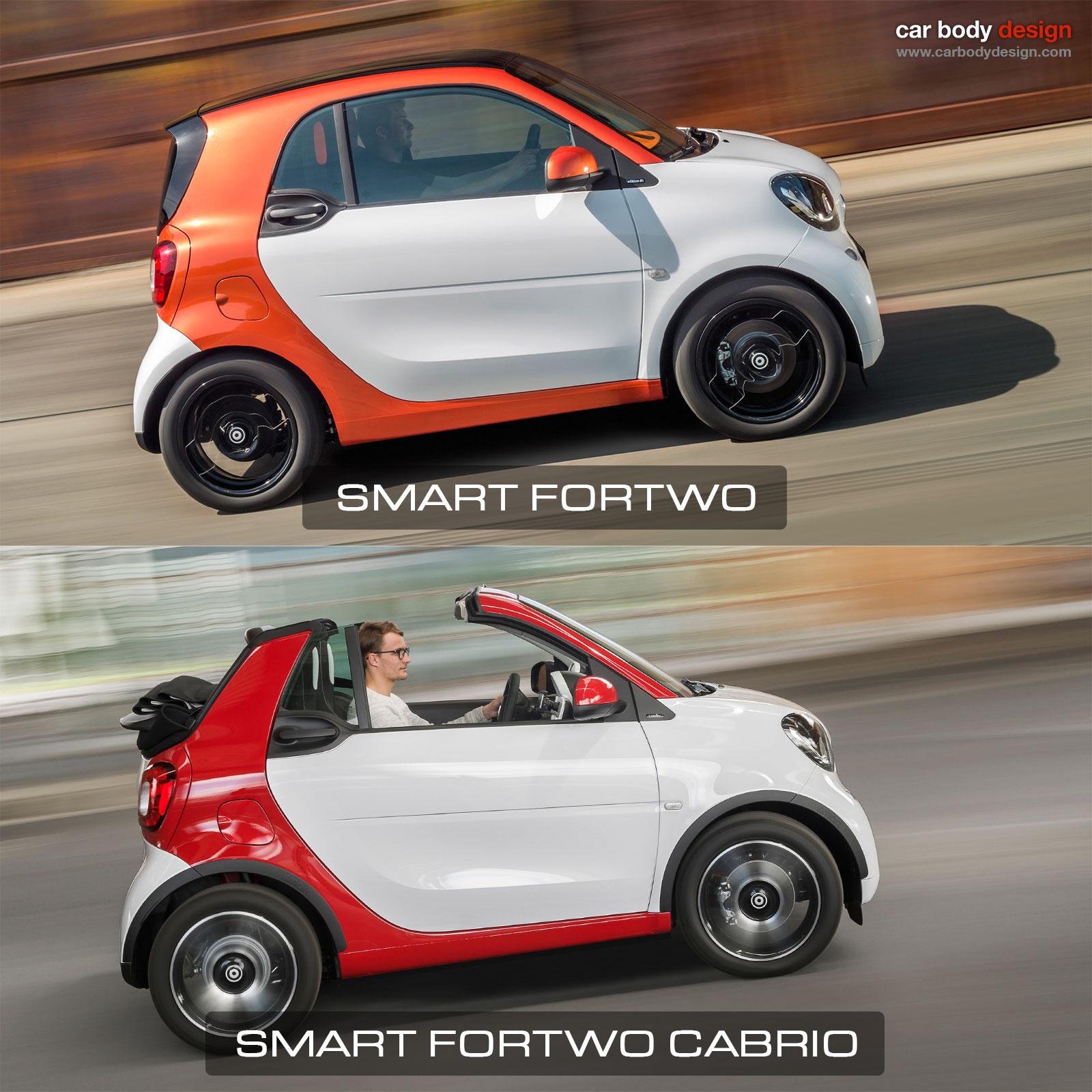 Smart Forwo Coupe Vs Fortwo Cabrio Design Comparison