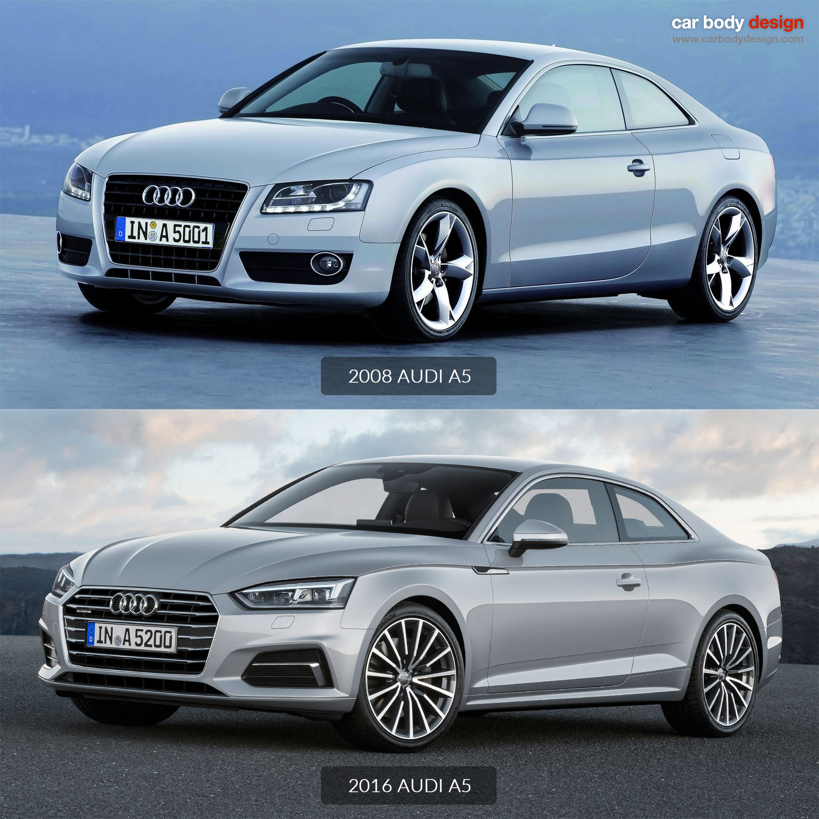2008 Audi A5 Vs 2016 Audi A5 Design Comparison Car Body Design