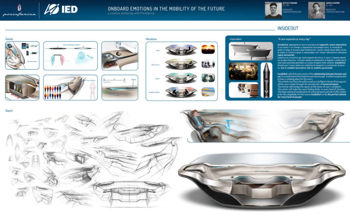IED Pininfarina InsideOut Concept - Design Board