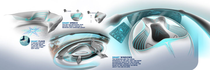IED Pininfarina Morphing Arena Concept - Interior Design Panel