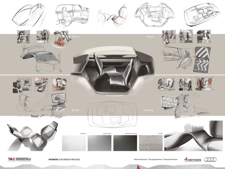 Audi 4senses Interior Design Process Car Body Design