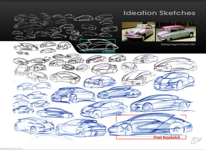 7 design sketches by car design academy students