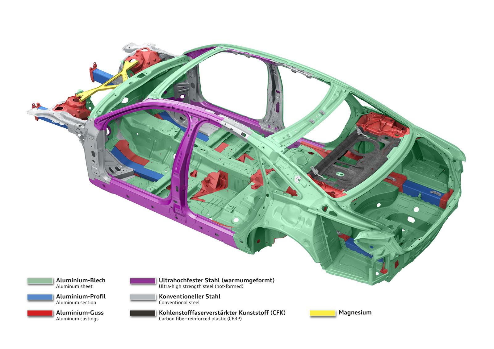 New Audi A8 E Frame Materials
