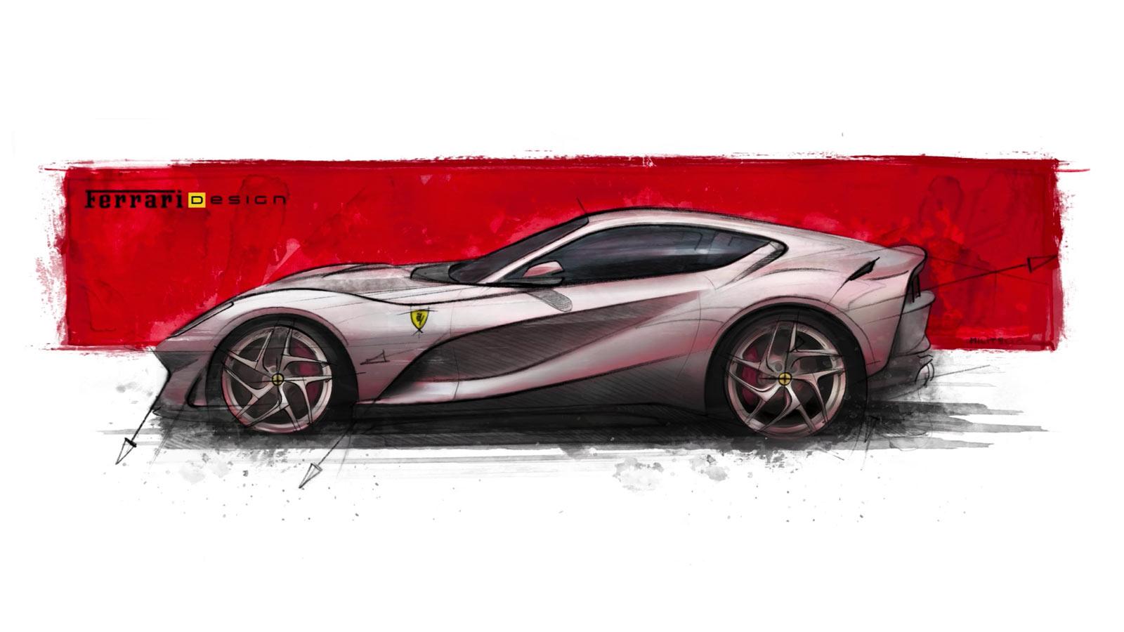 Gefällt 2,179 Mal, 9 Kommentare - Car Design Sketch ... |Ferrari Design Sketches