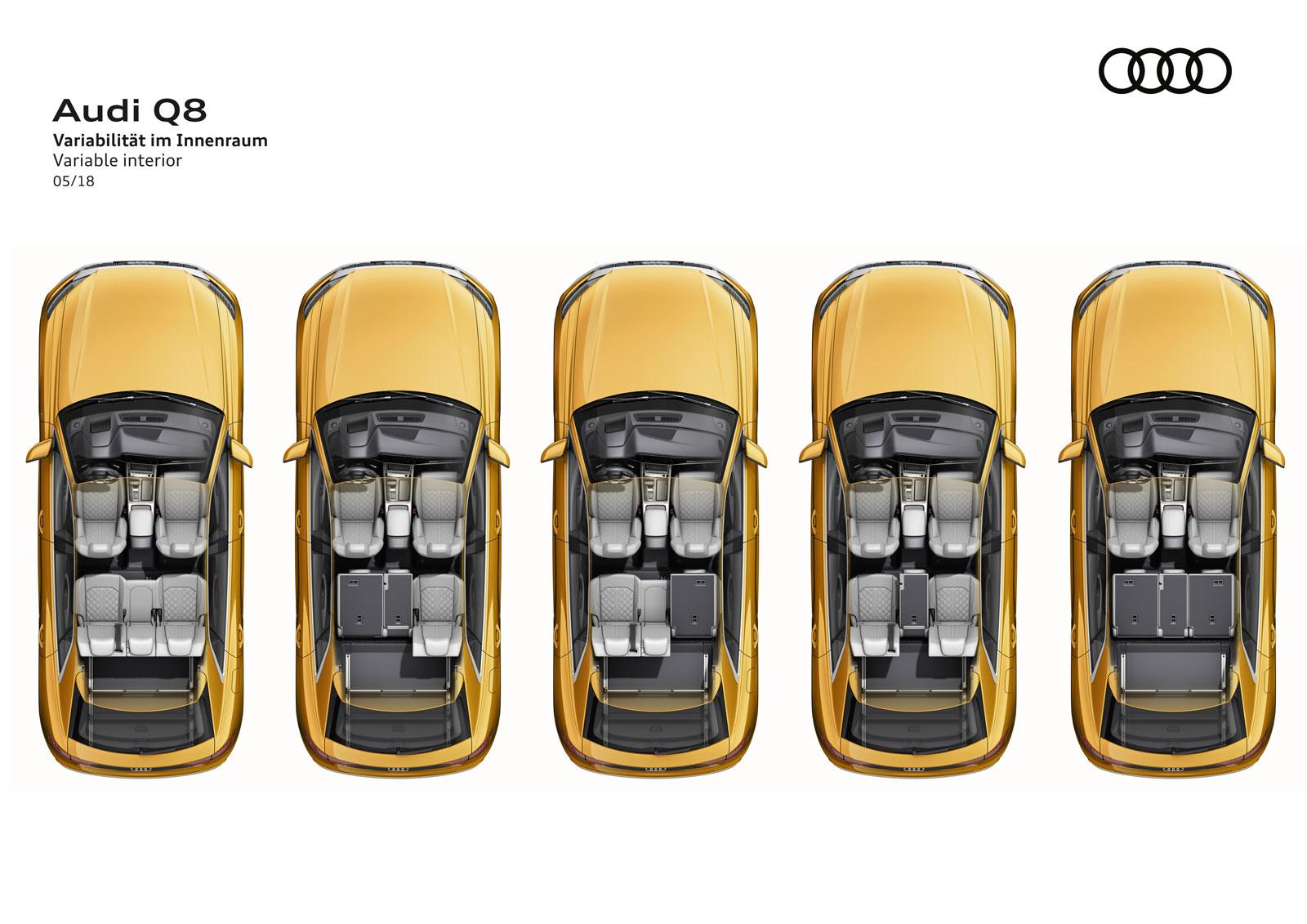 Audi Q8 Interior Seating Layout Variants Car Body Design