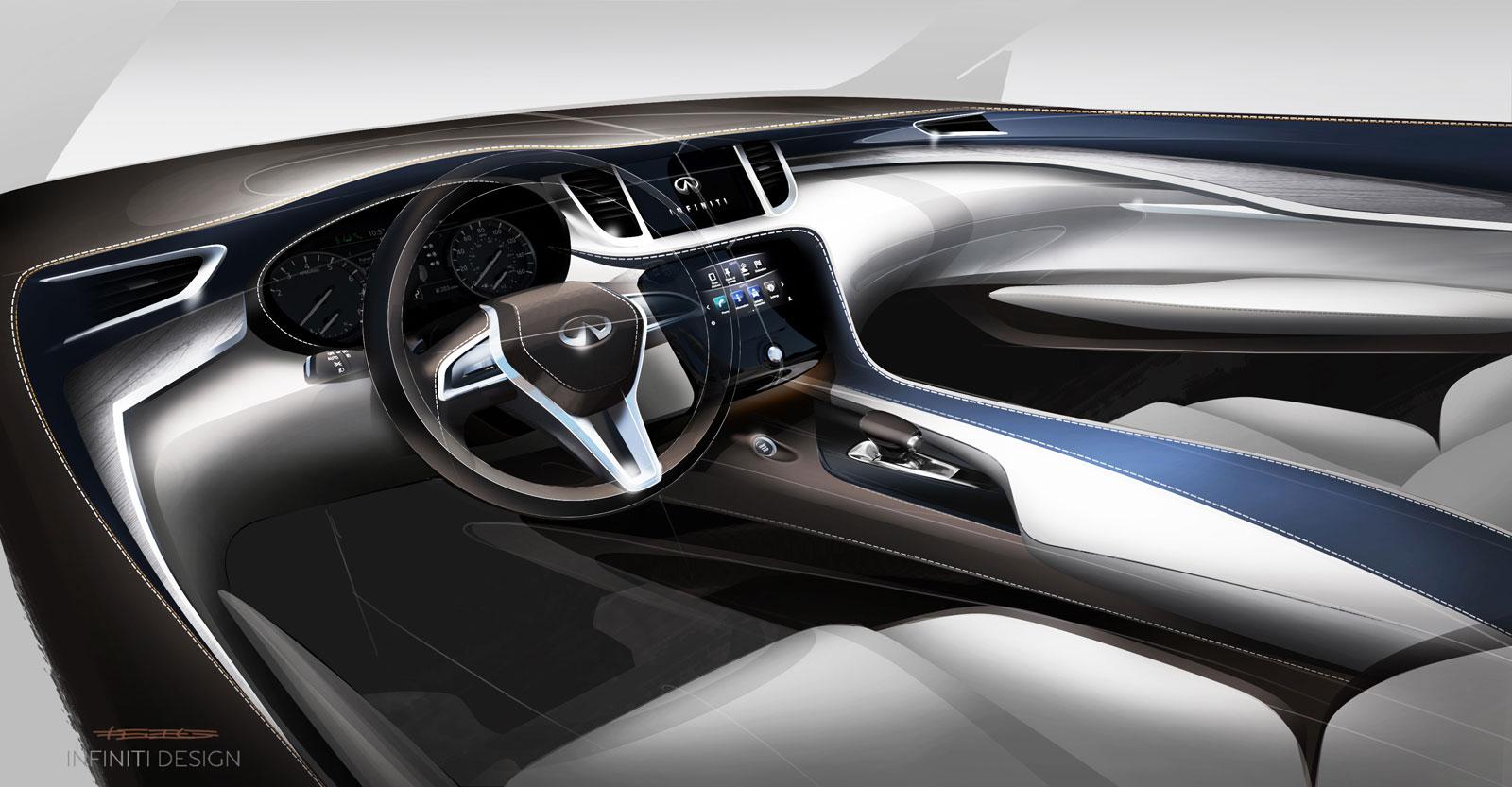 2019 Infiniti Qx50 Interior Design Sketch Car Body Design