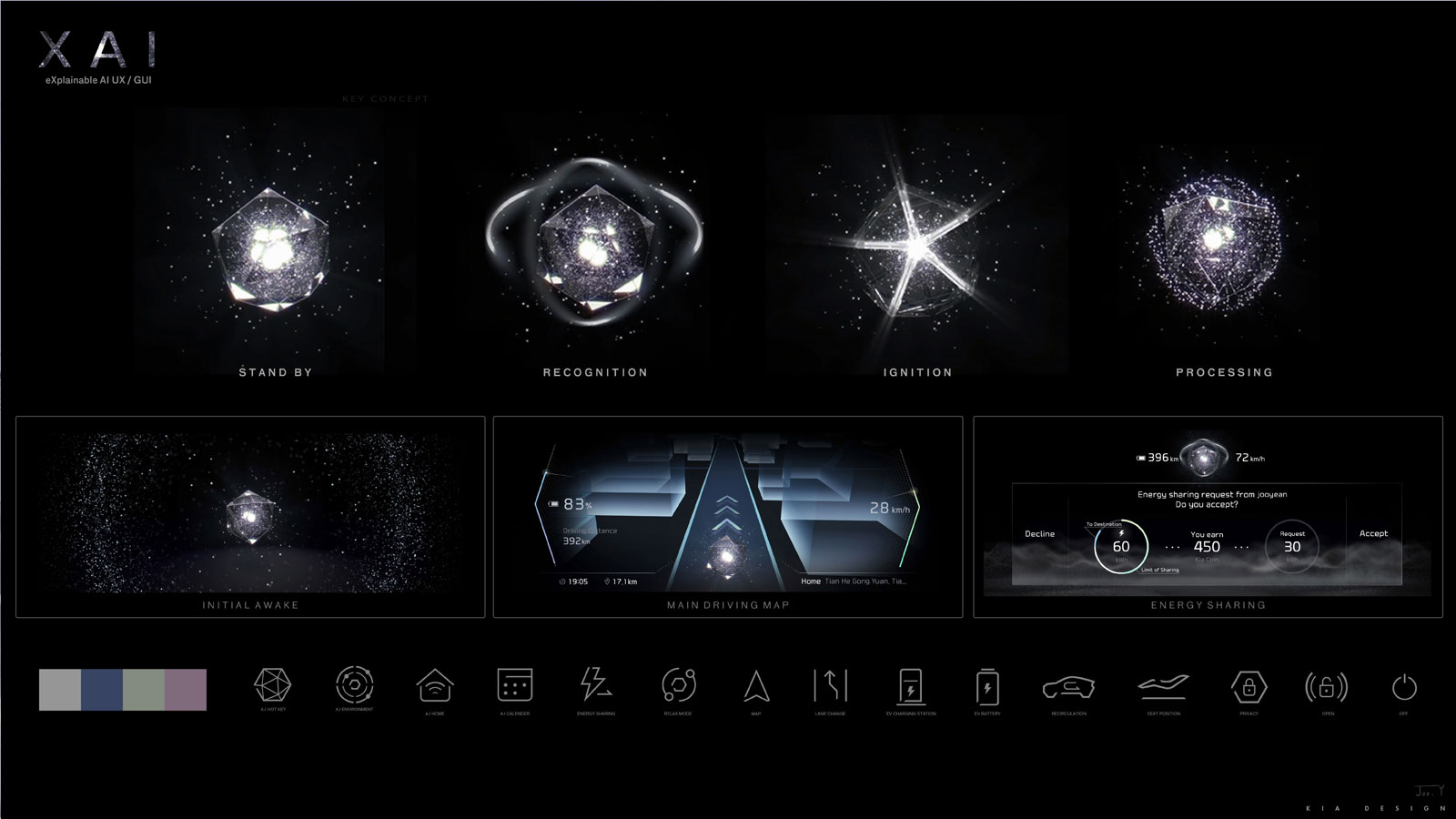 Kia Futuron Concept Digital Display Design