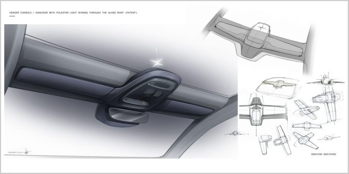 Sketches for the Polestar 1 interior by Thomas Lienhart